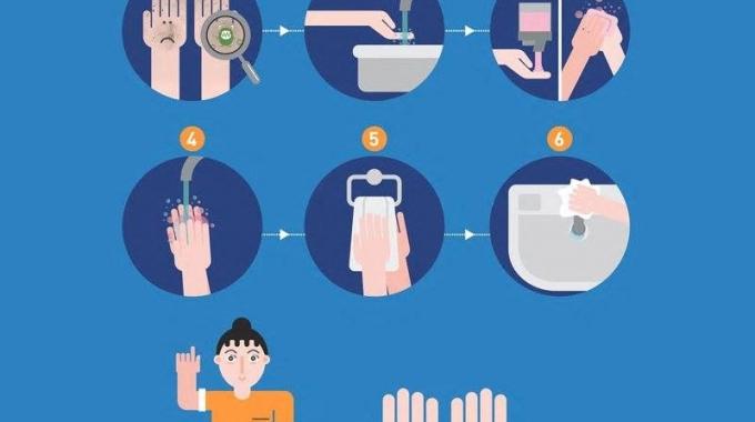 Глобалниот ден за миење раце (15.10.2018)